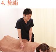 神戸市灘区 六甲道おはな整骨院の施術